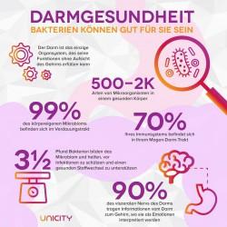 BIOS 7 - Bild von Unicity.com