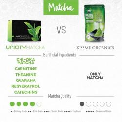 MATCHA Focus - Bild von Unicity.com